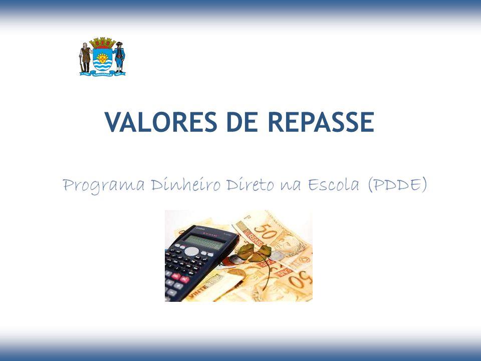 Tarifas bancárias Pagamento de tributos, exceto os incidentes sobre os bens adquiridos e/ou serviços contratados Em que NÃO empregar os Recursos