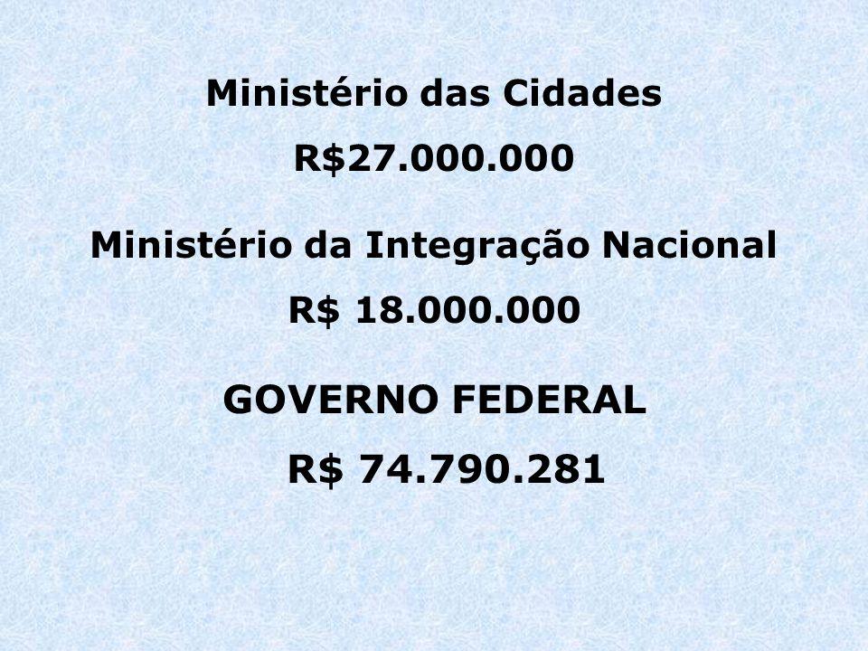 Ministério das Cidades R$27.000.000 Ministério da Integração Nacional R$ 18.000.000 GOVERNO FEDERAL R$ 74.790.281