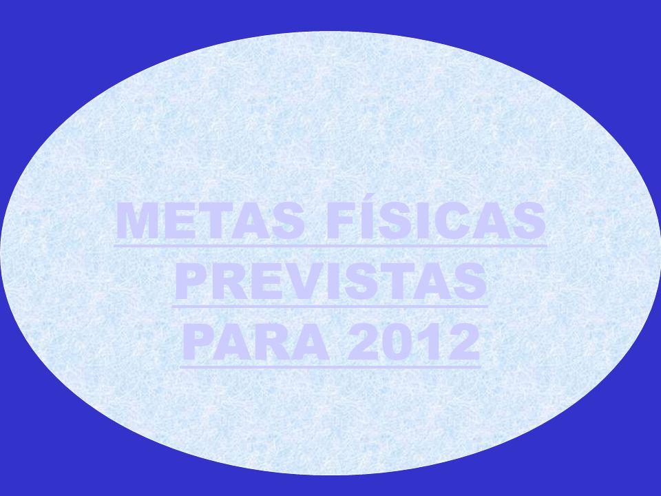 METAS FÍSICAS PREVISTAS PARA 2012