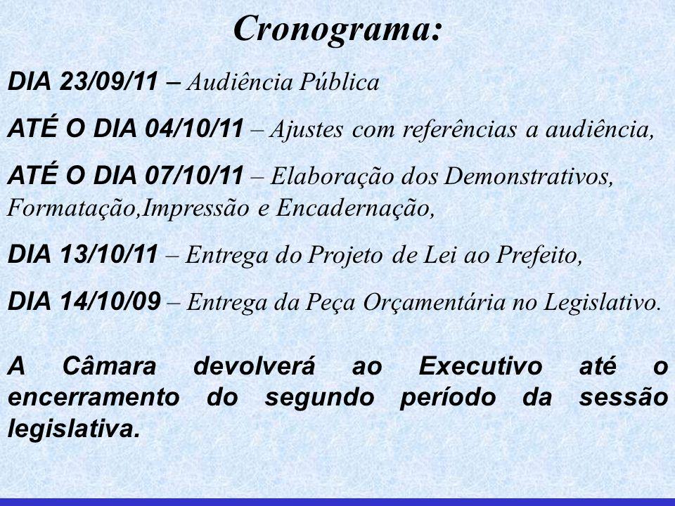 Cronograma: DIA 23/09/11 – Audiência Pública ATÉ O DIA 04/10/11 – Ajustes com referências a audiência, ATÉ O DIA 07/10/11 – Elaboração dos Demonstrativos, Formatação,Impressão e Encadernação, DIA 13/10/11 – Entrega do Projeto de Lei ao Prefeito, DIA 14/10/09 – Entrega da Peça Orçamentária no Legislativo.
