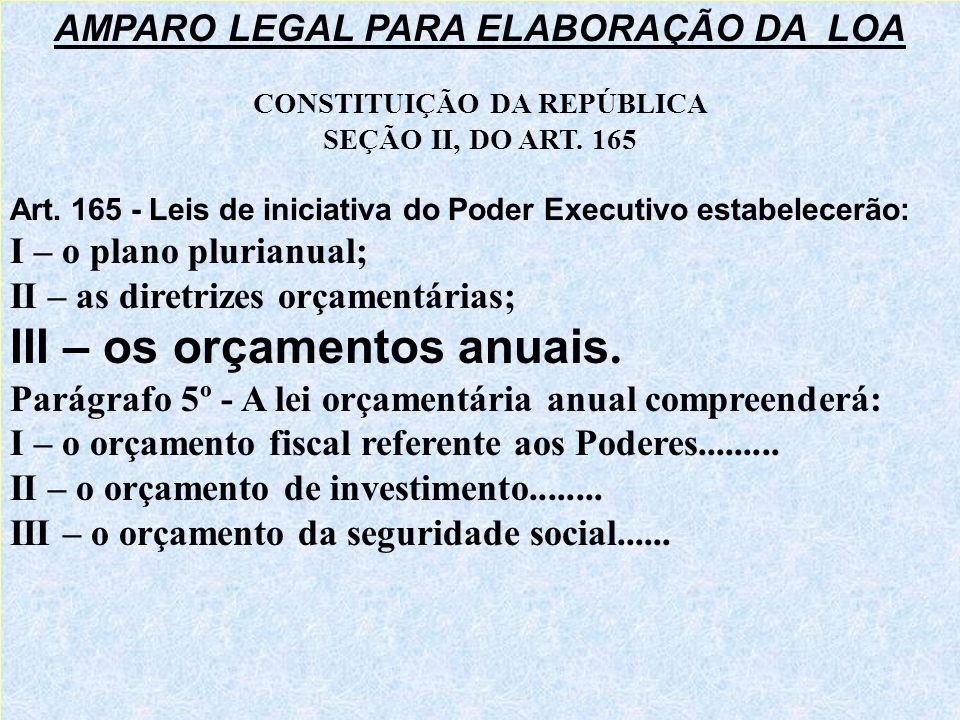 AMPARO LEGAL PARA ELABORAÇÃO DA LOA CONSTITUIÇÃO DA REPÚBLICA SEÇÃO II, DO ART.