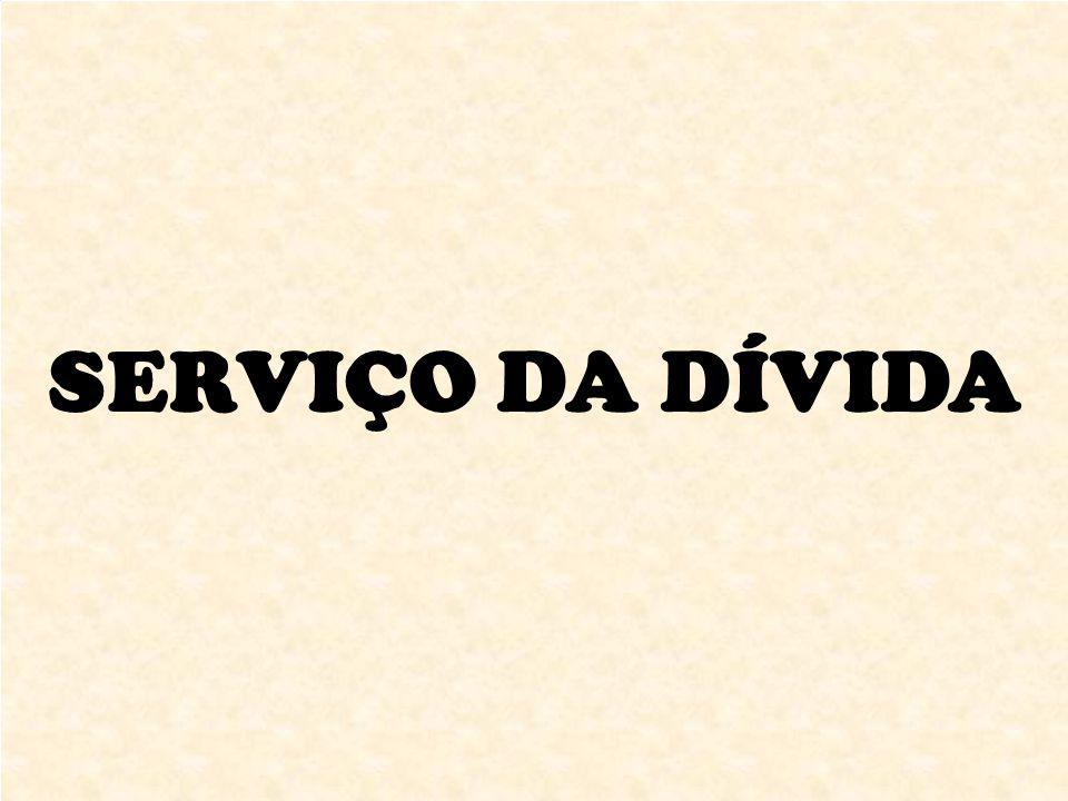 SERVIÇO DA DÍVIDA