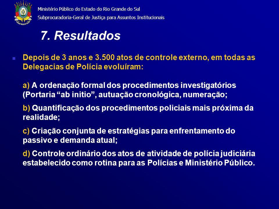 Ministério Público do Estado do Rio Grande do Sul Subprocuradoria-Geral de Justiça para Assuntos Institucionais 7.