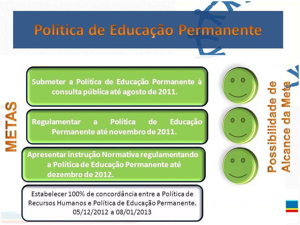 Submeter a Política de Educação Permanente à consulta pública até agosto de 2011.