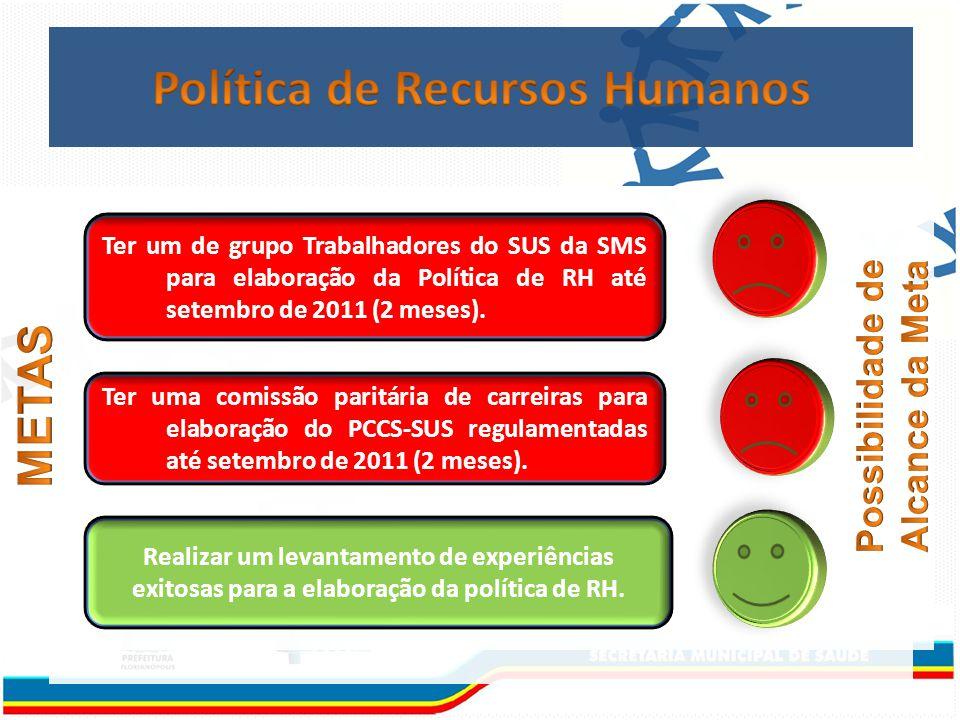 Ter um de grupo Trabalhadores do SUS da SMS para elaboração da Política de RH até setembro de 2011 (2 meses).