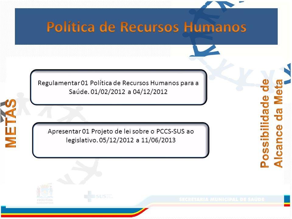 Regulamentar 01 Política de Recursos Humanos para a Saúde.