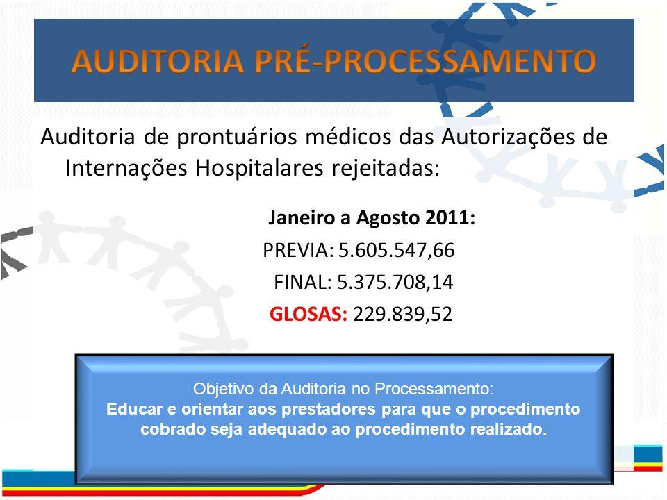 1) Auditoria do processamento das Autorização para Procedimentos de Alta Complexidade - APAC mensais: Litotripsia extracorpórea; Cateterismo cardíaco; e Terapia renal substitutiva.