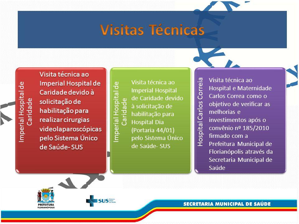 Visita técnica ao Imperial Hospital de Caridade devido à solicitação de habilitação para Hospital Dia (Portaria 44/01) pelo Sistema Único de Saúde- SUS.