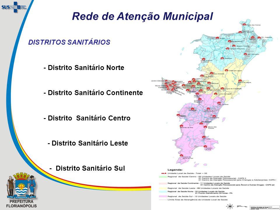 Rede de Atenção Municipal DISTRITOS SANITÁRIOS - Distrito Sanitário Norte - Distrito Sanitário Continente - Distrito Sanitário Centro - Distrito Sanitário Leste - Distrito Sanitário Sul