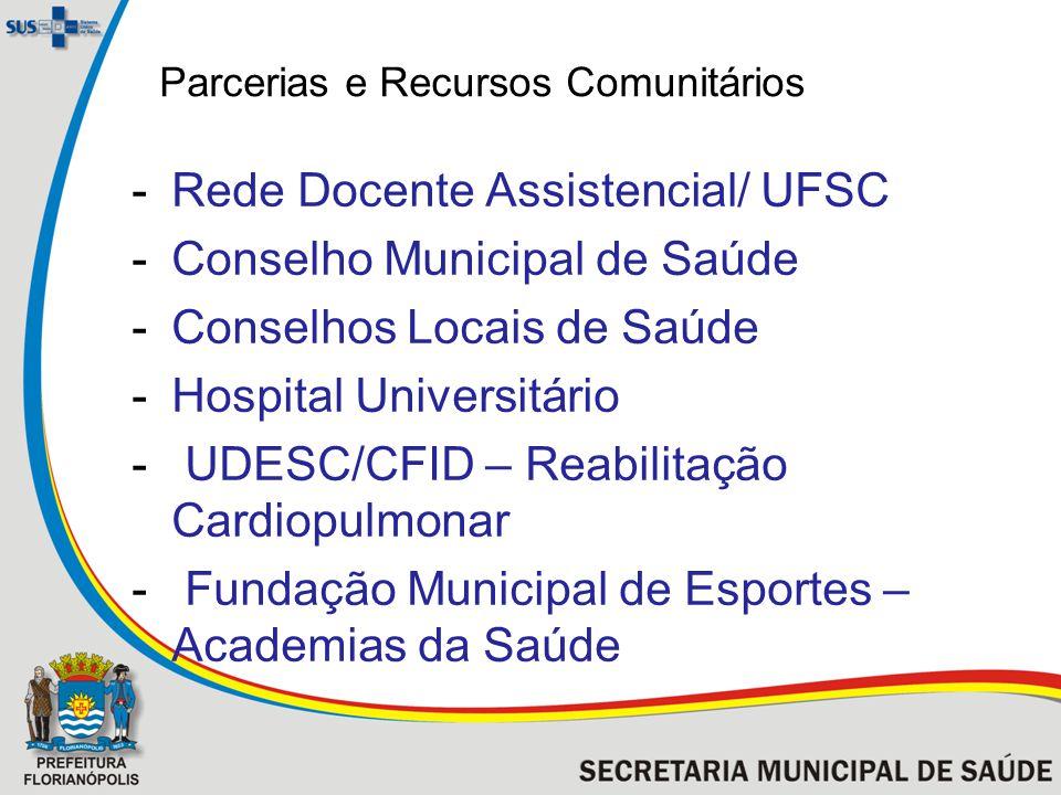 Parcerias e Recursos Comunitários -Rede Docente Assistencial/ UFSC -Conselho Municipal de Saúde -Conselhos Locais de Saúde -Hospital Universitário - U