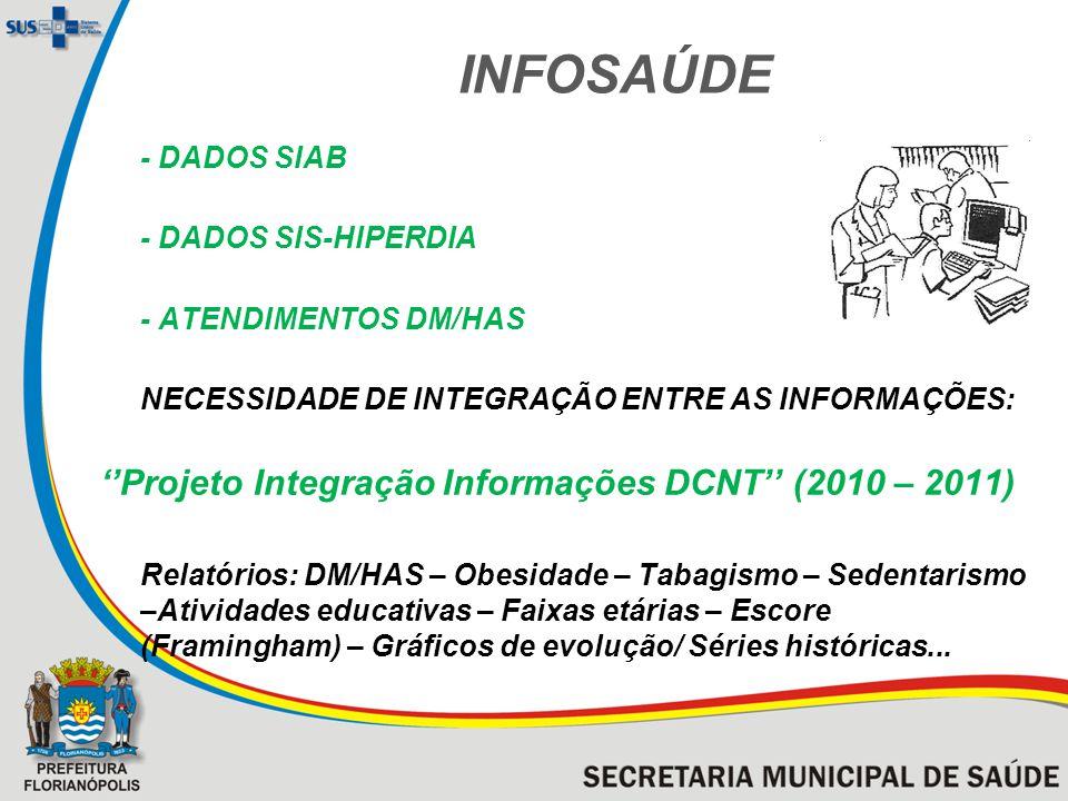INFOSAÚDE - DADOS SIAB - DADOS SIS-HIPERDIA - ATENDIMENTOS DM/HAS NECESSIDADE DE INTEGRAÇÃO ENTRE AS INFORMAÇÕES: Projeto Integração Informações DCNT