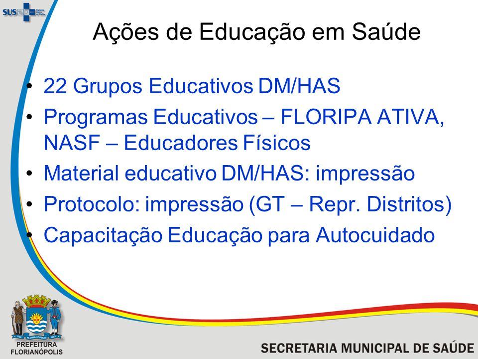 Ações de Educação em Saúde 22 Grupos Educativos DM/HAS Programas Educativos – FLORIPA ATIVA, NASF – Educadores Físicos Material educativo DM/HAS: impressão Protocolo: impressão (GT – Repr.