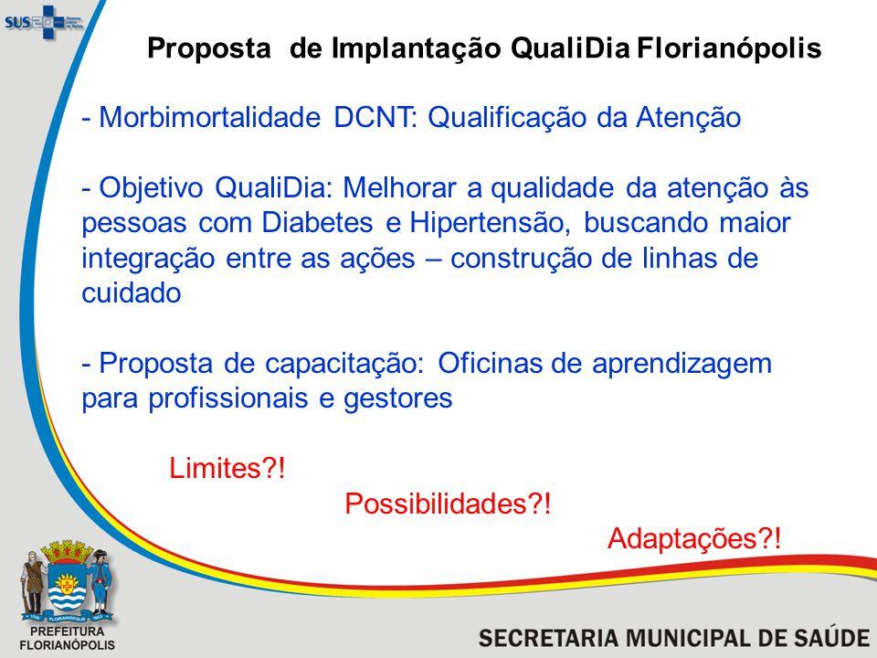 Proposta de Implantação QualiDia Florianópolis - Morbimortalidade DCNT: Qualificação da Atenção - Objetivo QualiDia: Melhorar a qualidade da atenção à