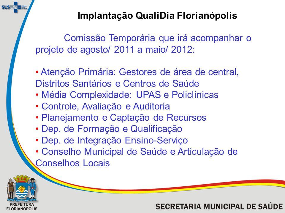 Implantação QualiDia Florianópolis Comissão Temporária que irá acompanhar o projeto de agosto/ 2011 a maio/ 2012: Atenção Primária: Gestores de área de central, Distritos Santários e Centros de Saúde Média Complexidade: UPAS e Policlínicas Controle, Avaliação e Auditoria Planejamento e Captação de Recursos Dep.