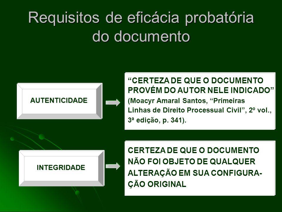 A Missão da Medida Provisória 2.200-2 Assegurar a eficácia probatória do arquivo eletrônico, a ele conferindo a natureza de documento Assegurar a efic