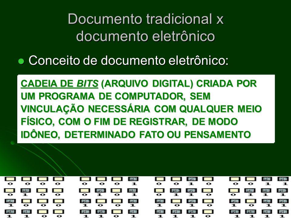 Documento tradicional X documento eletrônico Conceito de documento tradicional: Conceito de documento tradicional: COISA REPRESENTATIVA DE UM FATO E DESTINADA A FIXÁ-LO DE MODO PERMANENTE E IDÔNEO, REPRODUZINDO-O EM JUÍZO.