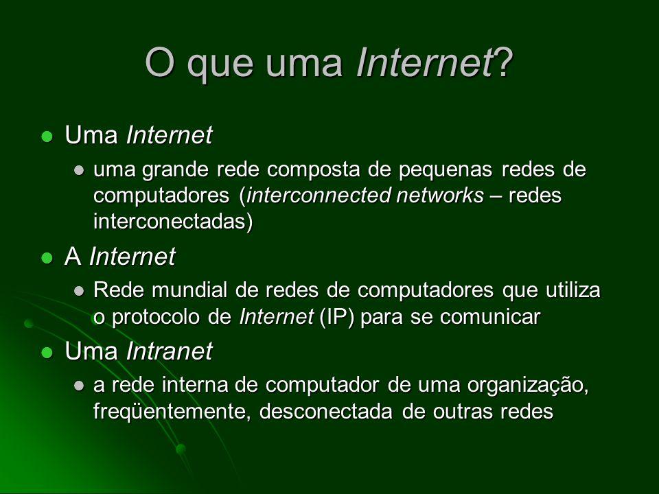 Terminologia básica Host/site/nó Host/site/nó um computador de uma rede um computador de uma rede Rede Rede dois ou mais computadores ou outros dispos