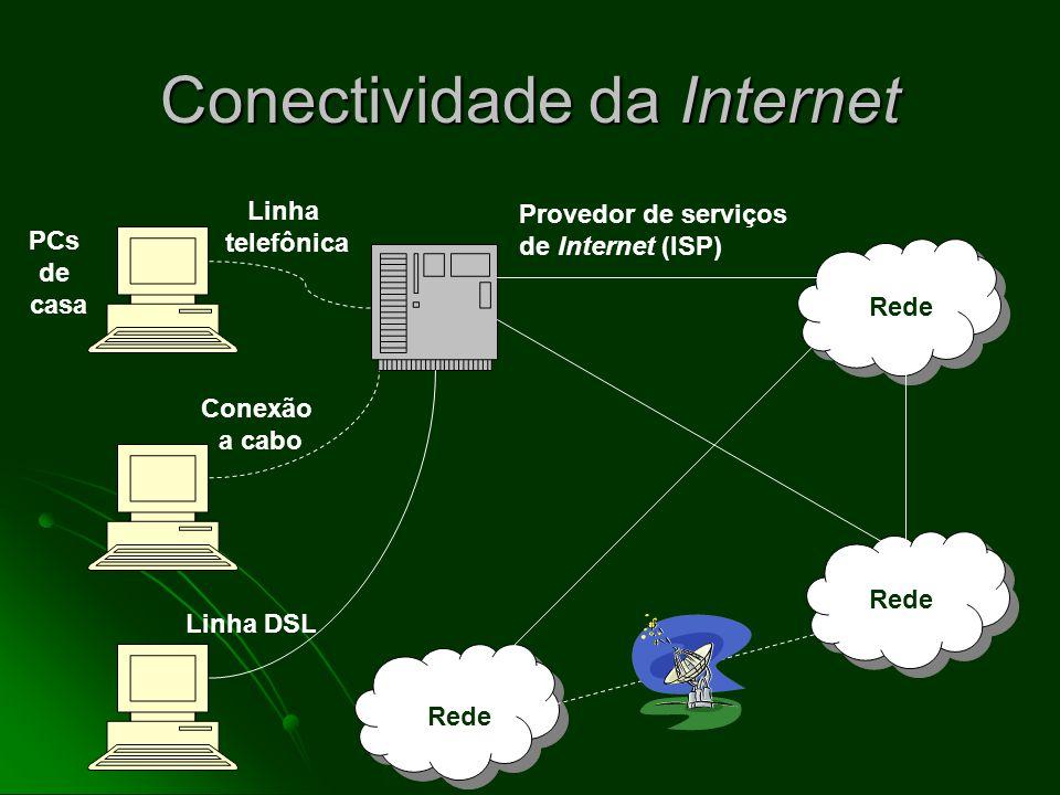 Uma rede descentralizada Não existe o centro da Internet Não existe o centro da Internet Qualquer site ou rede pode ser conectado com qualquer outro h