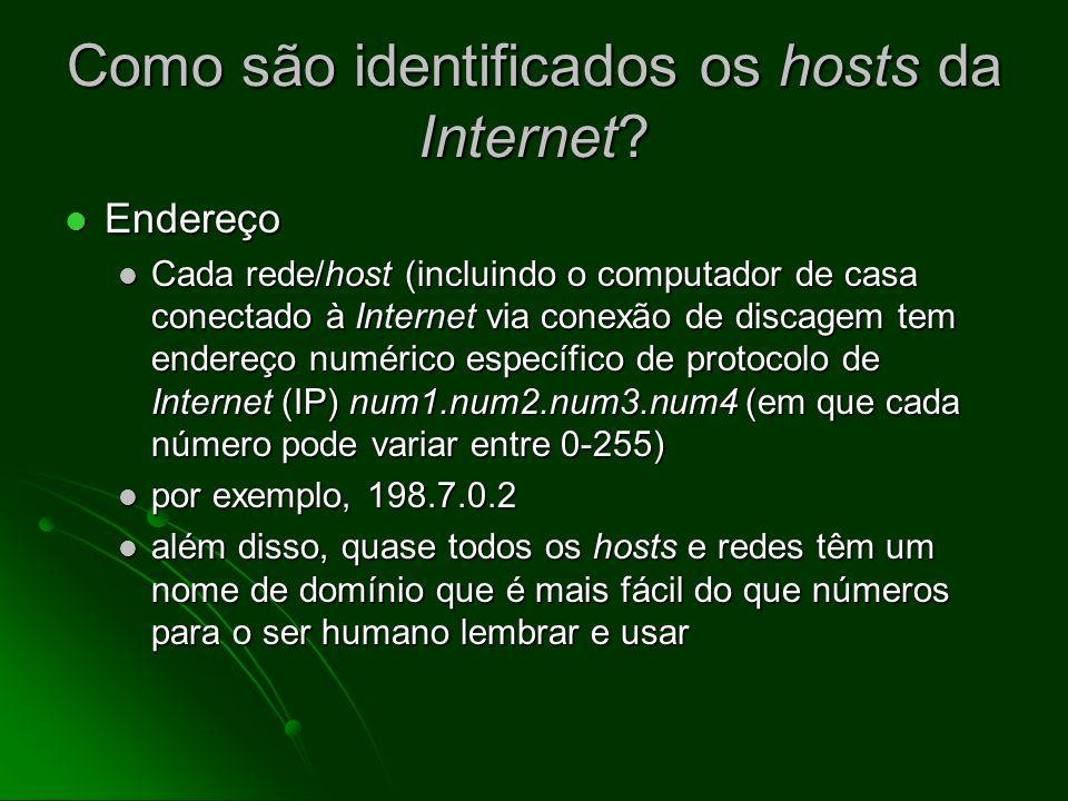 Conectividade da Internet Rede Linha DSL Conexão a cabo Linha telefônica PCs de casa Provedor de serviços de Internet (ISP)