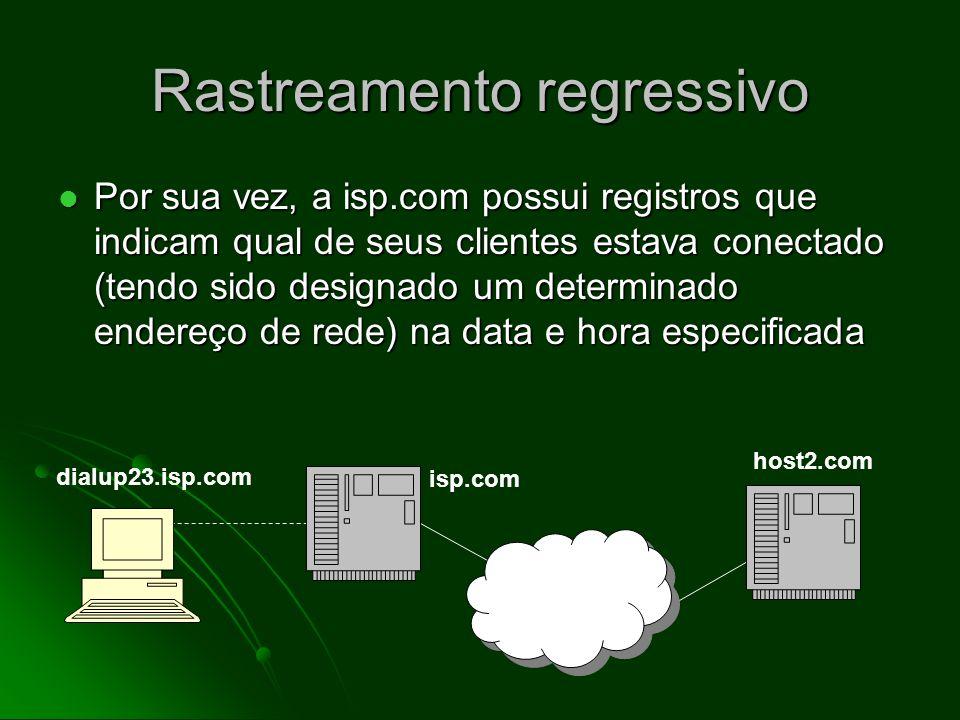 Rastreamento regressivo O host remoto (host2.com) mantém registro do local a partir de onde o usuário se conectou (neste caso, dialup23.isp.com) O host remoto (host2.com) mantém registro do local a partir de onde o usuário se conectou (neste caso, dialup23.isp.com) Método comum utilizado para invasão de hacker Método comum utilizado para invasão de hacker dialup23.isp.com isp.com host2.com