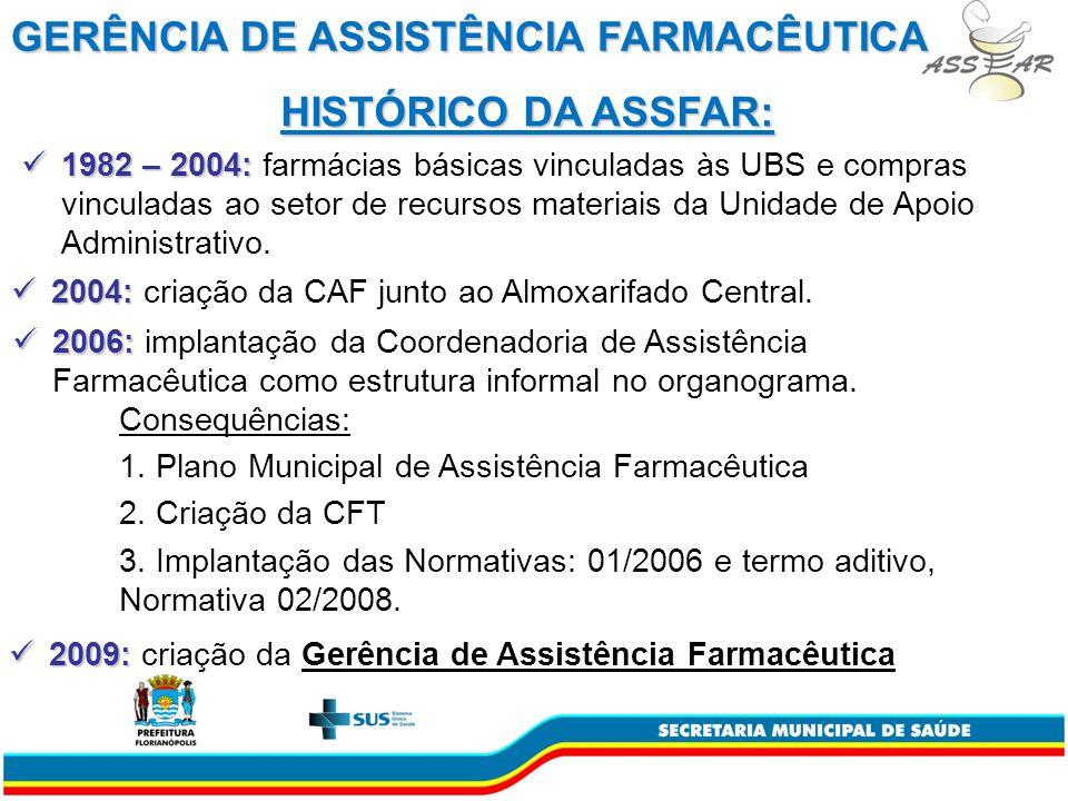 1982 – 2004: 1982 – 2004: farmácias básicas vinculadas às UBS e compras vinculadas ao setor de recursos materiais da Unidade de Apoio Administrativo.