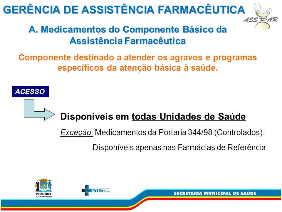 DISTRITO SANITÁRIO CENTRO População 92.377 Média de 548 pessoas atendidas por dia Farmácia Referência Dispensação de medicamentos controlados / Portaria 344/98