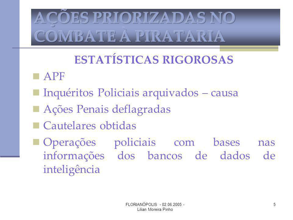 FLORIANÓPOLIS - 02.06.2005 - Lilian Moreira Pinho 5 ESTATÍSTICAS RIGOROSAS APF Inquéritos Policiais arquivados – causa Ações Penais deflagradas Cautel