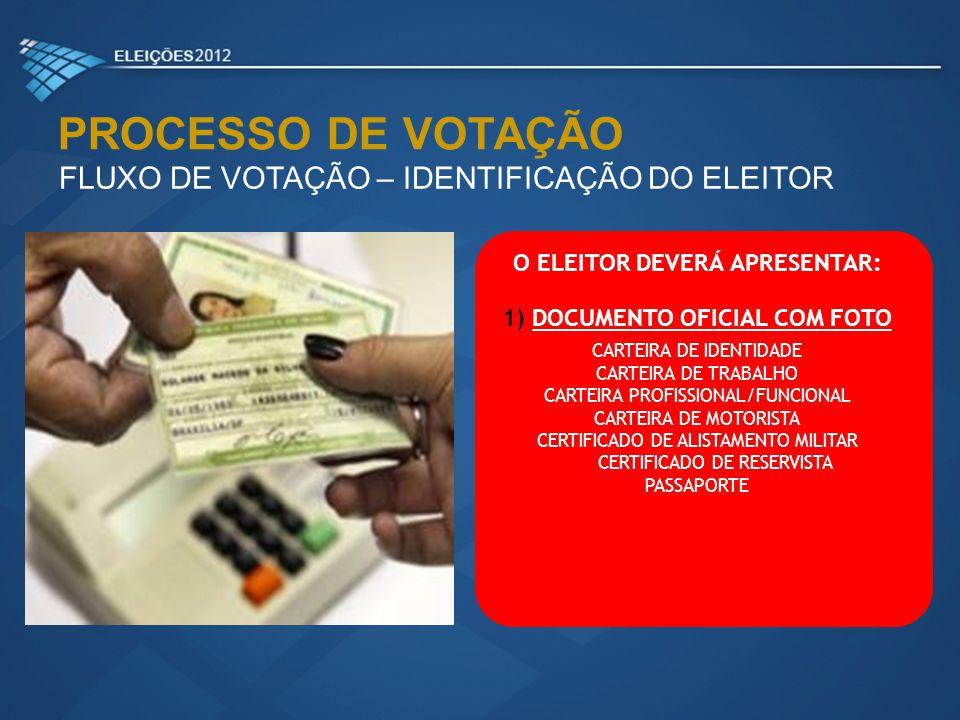 PROCESSO DE VOTAÇÃO FLUXO DE VOTAÇÃO – IDENTIFICAÇÃO DO ELEITOR O ELEITOR DEVERÁ APRESENTAR: 1) DOCUMENTO OFICIAL COM FOTO CARTEIRA DE IDENTIDADE CART