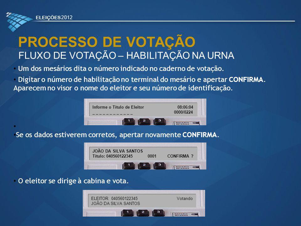 PROCESSO DE VOTAÇÃO FLUXO DE VOTAÇÃO – HABILITAÇÃO NA URNA Um dos mesários dita o número indicado no caderno de votação. Digitar o número de habilitaç