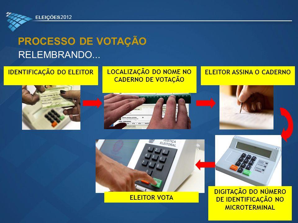 PROCESSO DE VOTAÇÃO RELEMBRANDO... IDENTIFICAÇÃO DO ELEITOR LOCALIZAÇÃO DO NOME NO CADERNO DE VOTAÇÃO ELEITOR ASSINA O CADERNO ELEITOR VOTA DIGITAÇÃO