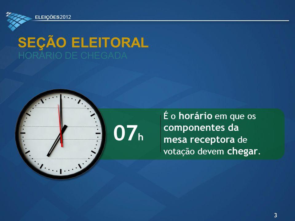 SEÇÃO ELEITORAL HORÁRIO DE CHEGADA É o horário em que os componentes da mesa receptora de votação devem chegar. 07 h 3