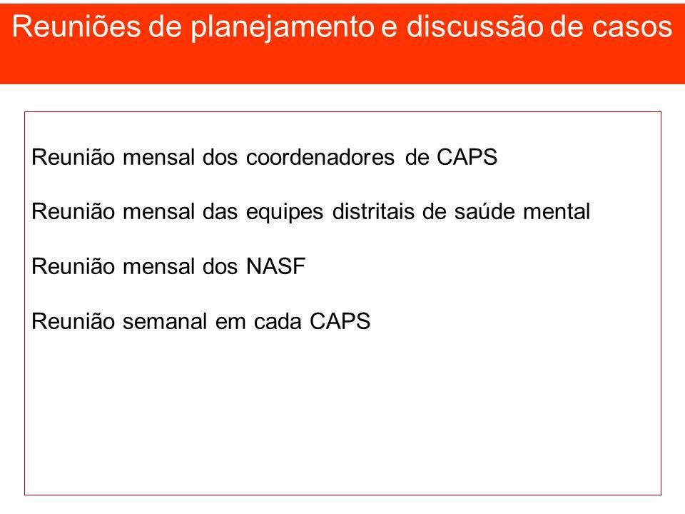 Reunião mensal dos coordenadores de CAPS Reunião mensal das equipes distritais de saúde mental Reunião mensal dos NASF Reunião semanal em cada CAPS Re