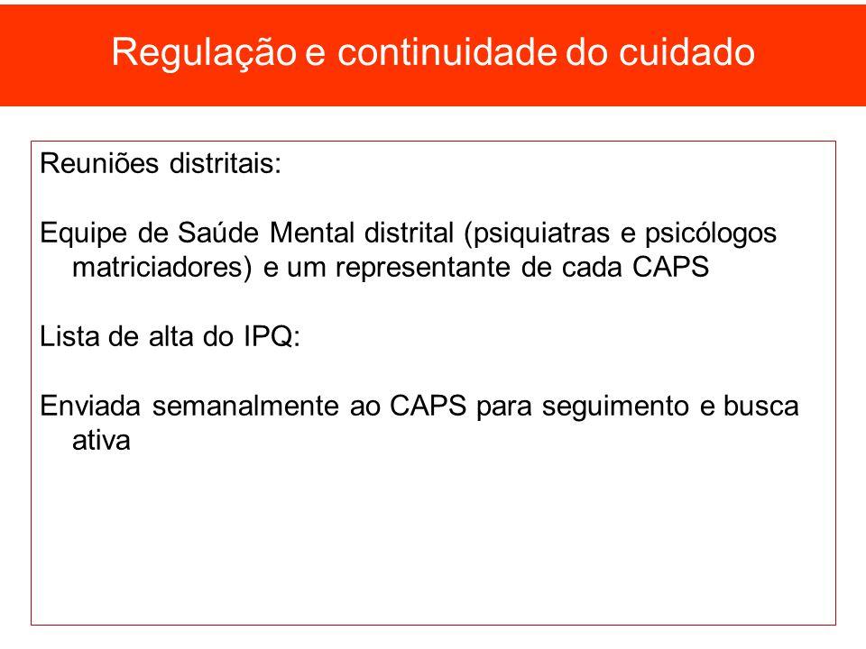 Reuniões distritais: Equipe de Saúde Mental distrital (psiquiatras e psicólogos matriciadores) e um representante de cada CAPS Lista de alta do IPQ: E