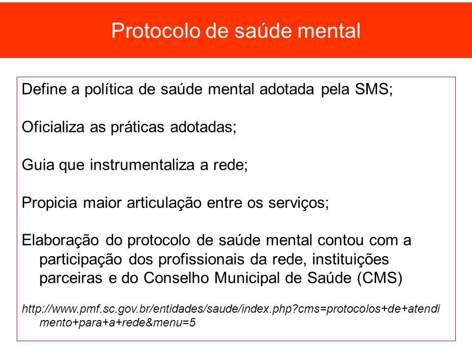 Define a política de saúde mental adotada pela SMS; Oficializa as práticas adotadas; Guia que instrumentaliza a rede; Propicia maior articulação entre