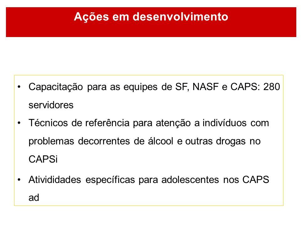 Ações em desenvolvimento Capacitação para as equipes de SF, NASF e CAPS: 280 servidores Técnicos de referência para atenção a indivíduos com problemas