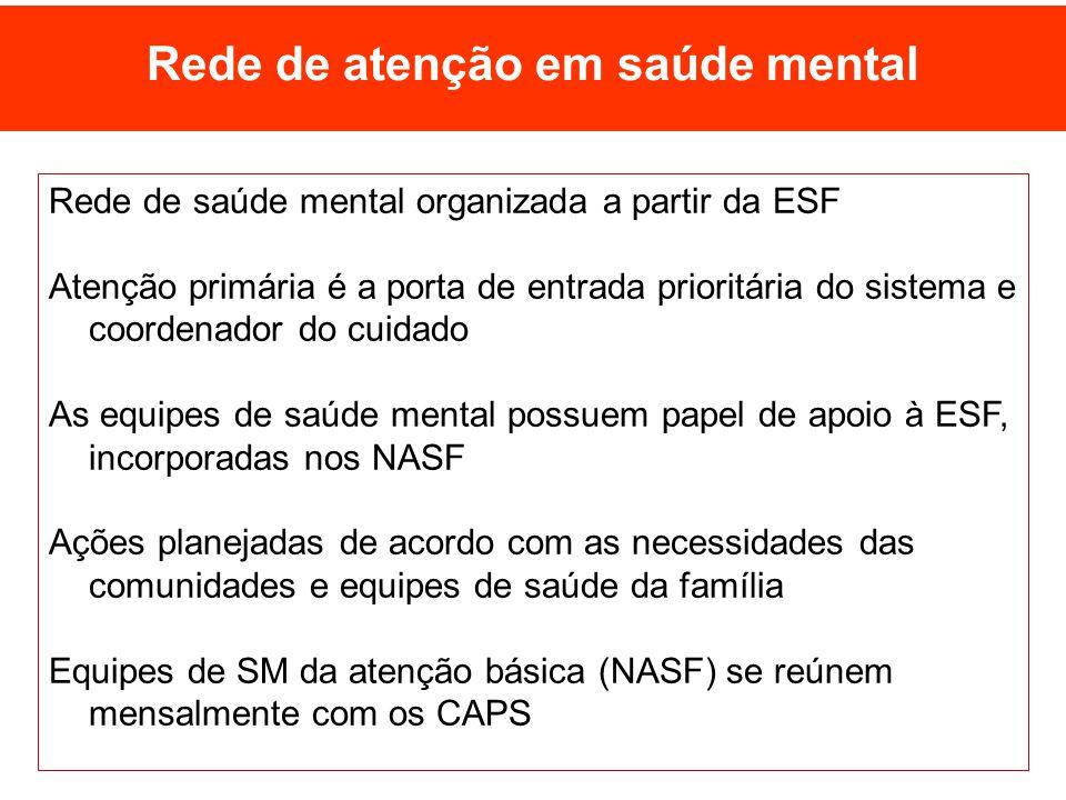 Rede de saúde mental organizada a partir da ESF Atenção primária é a porta de entrada prioritária do sistema e coordenador do cuidado As equipes de sa