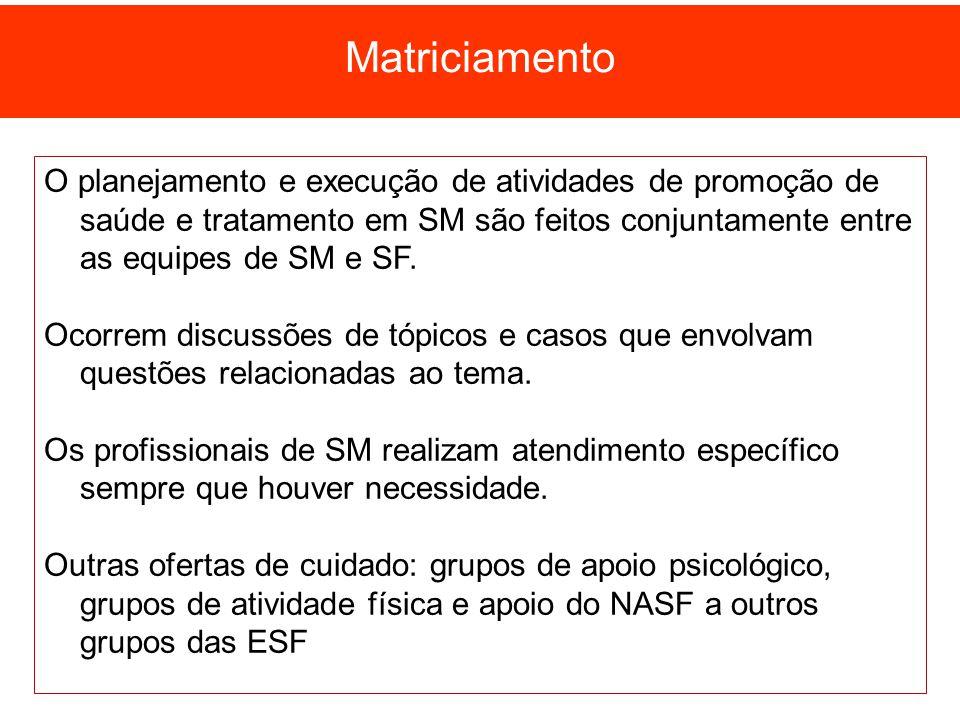 O planejamento e execução de atividades de promoção de saúde e tratamento em SM são feitos conjuntamente entre as equipes de SM e SF. Ocorrem discussõ