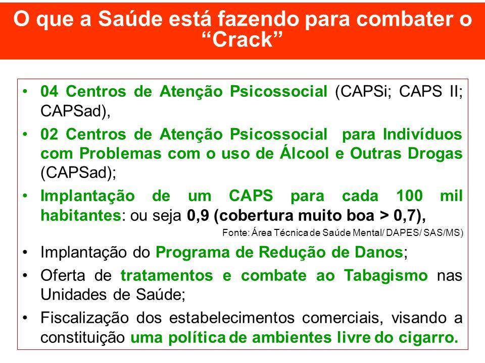 04 Centros de Atenção Psicossocial (CAPSi; CAPS II; CAPSad), 02 Centros de Atenção Psicossocial para Indivíduos com Problemas com o uso de Álcool e Ou