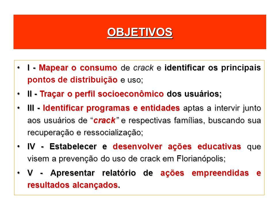 OBJETIVOS I - Mapear o consumo de crack e identificar os o e uso;I - Mapear o consumo de crack e identificar os principais pontos de distribuição e us