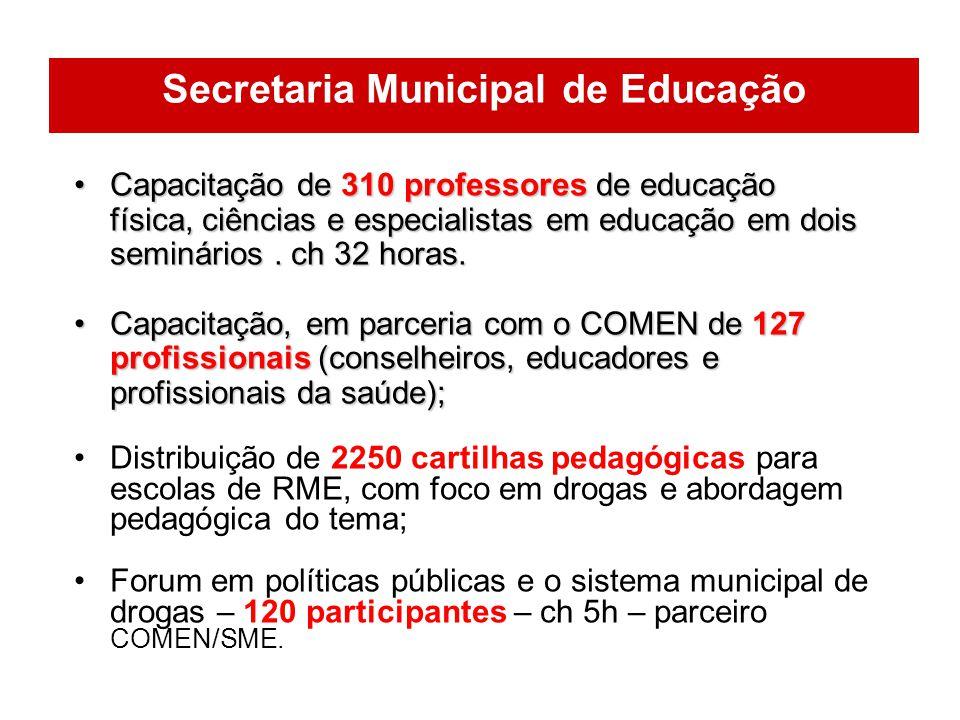 Capacitação de 310 professores de educação física, ciências e especialistas em educação em dois seminários. ch 32 horas.Capacitação de 310 professores