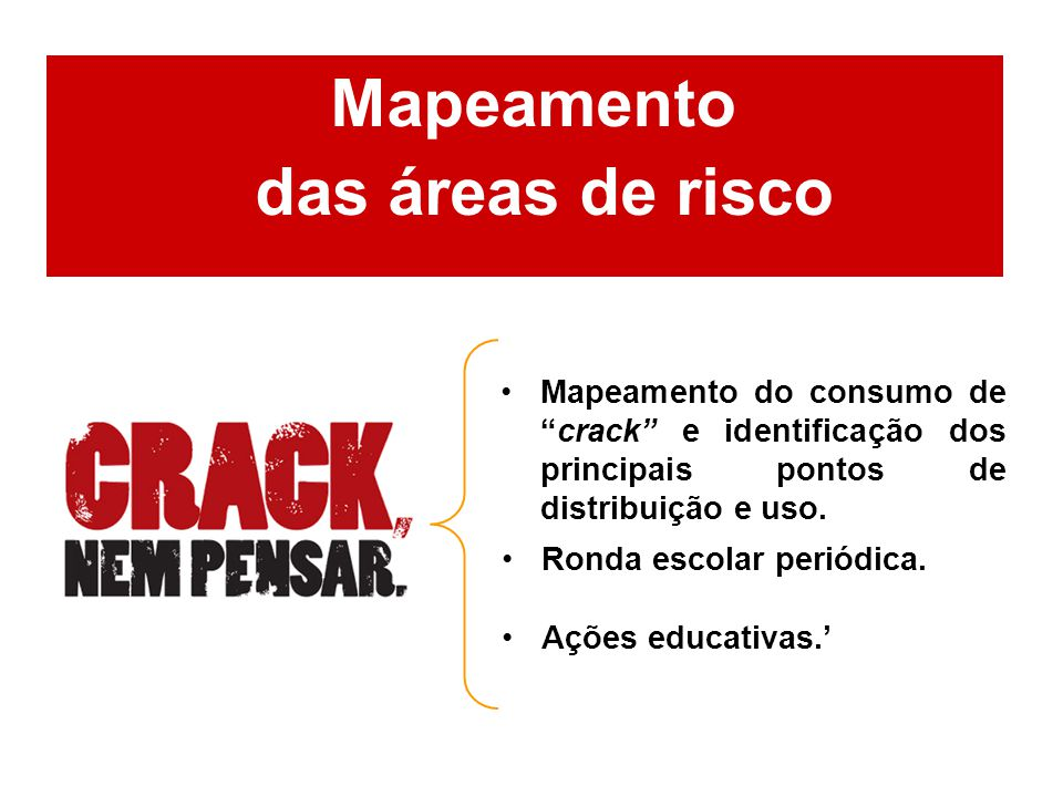 Mapeamento das áreas de risco Mapeamento do consumo decrack e identificação dos principais pontos de distribuição e uso. Ronda escolar periódica. Açõe