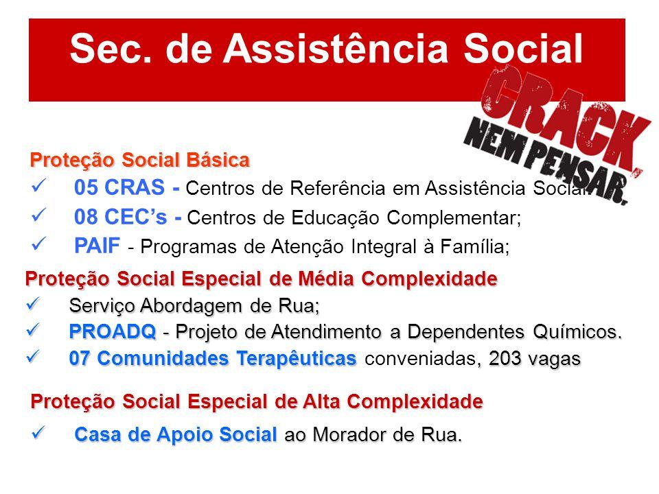 Proteção Social Básica 05 CRAS - Centros de Referência em Assistência Social. 08 CECs - Centros de Educação Complementar; PAIF - Programas de Atenção