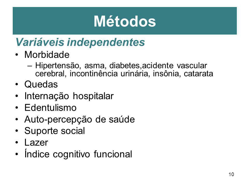 10 Variáveis independentes Morbidade –Hipertensão, asma, diabetes,acidente vascular cerebral, incontinência urinária, insônia, catarata Quedas Interna