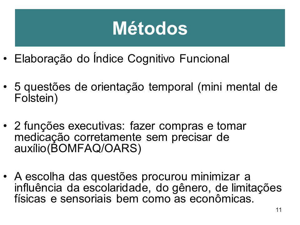 11 Elaboração do Índice Cognitivo Funcional 5 questões de orientação temporal (mini mental de Folstein) 2 funções executivas: fazer compras e tomar me