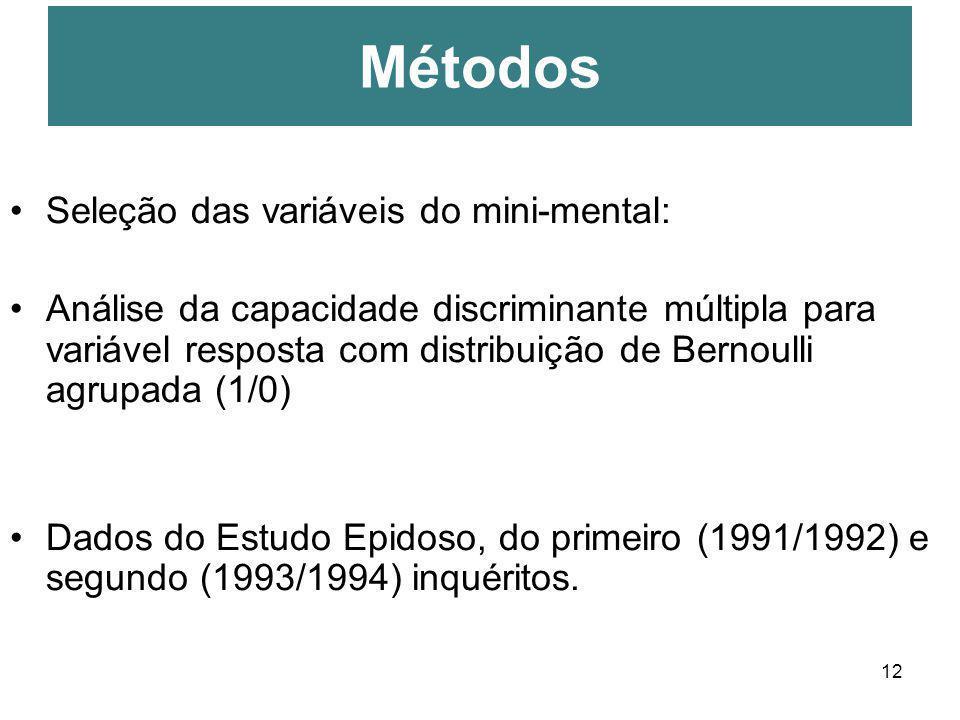 12 Seleção das variáveis do mini-mental: Análise da capacidade discriminante múltipla para variável resposta com distribuição de Bernoulli agrupada (1