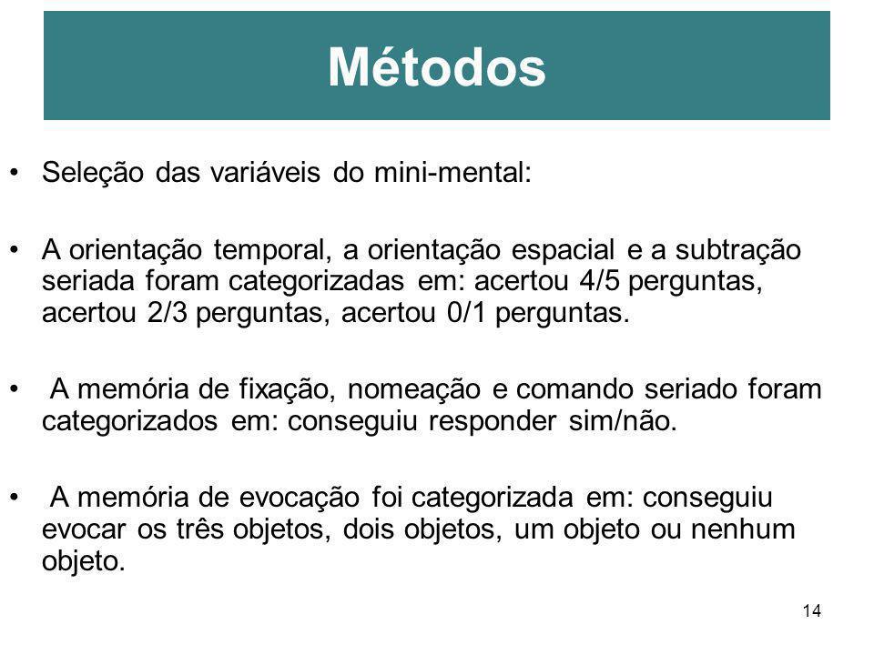 14 Seleção das variáveis do mini-mental: A orientação temporal, a orientação espacial e a subtração seriada foram categorizadas em: acertou 4/5 pergun