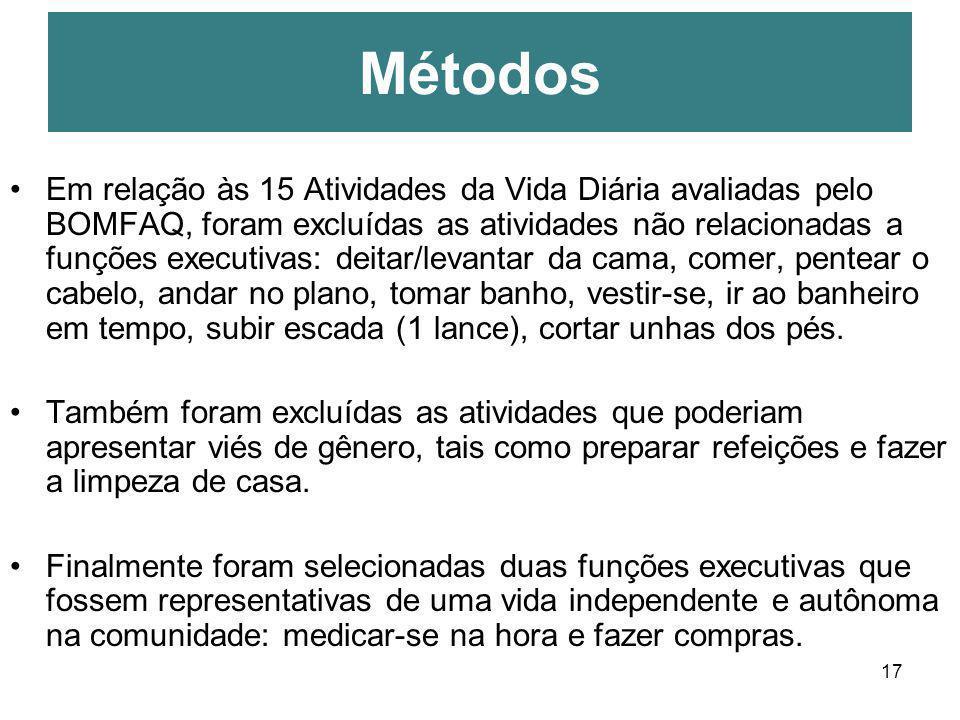 17 Em relação às 15 Atividades da Vida Diária avaliadas pelo BOMFAQ, foram excluídas as atividades não relacionadas a funções executivas: deitar/levan