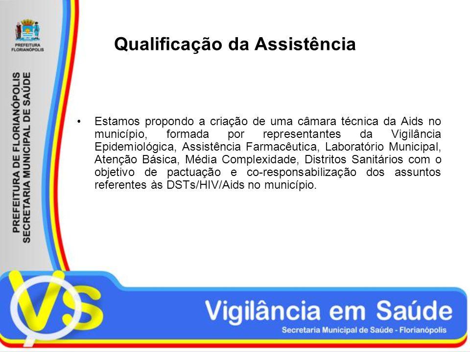 Qualificação da Assistência Estamos propondo a criação de uma câmara técnica da Aids no município, formada por representantes da Vigilância Epidemioló