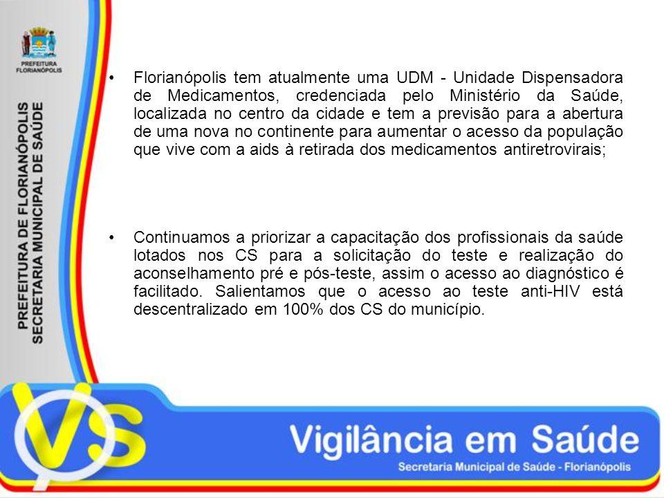 Florianópolis tem atualmente uma UDM - Unidade Dispensadora de Medicamentos, credenciada pelo Ministério da Saúde, localizada no centro da cidade e te