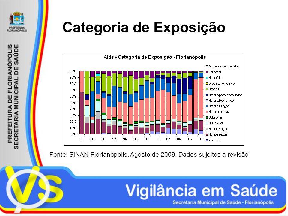 Categoria de Exposição Fonte: SINAN Florianópolis. Agosto de 2009. Dados sujeitos a revisão